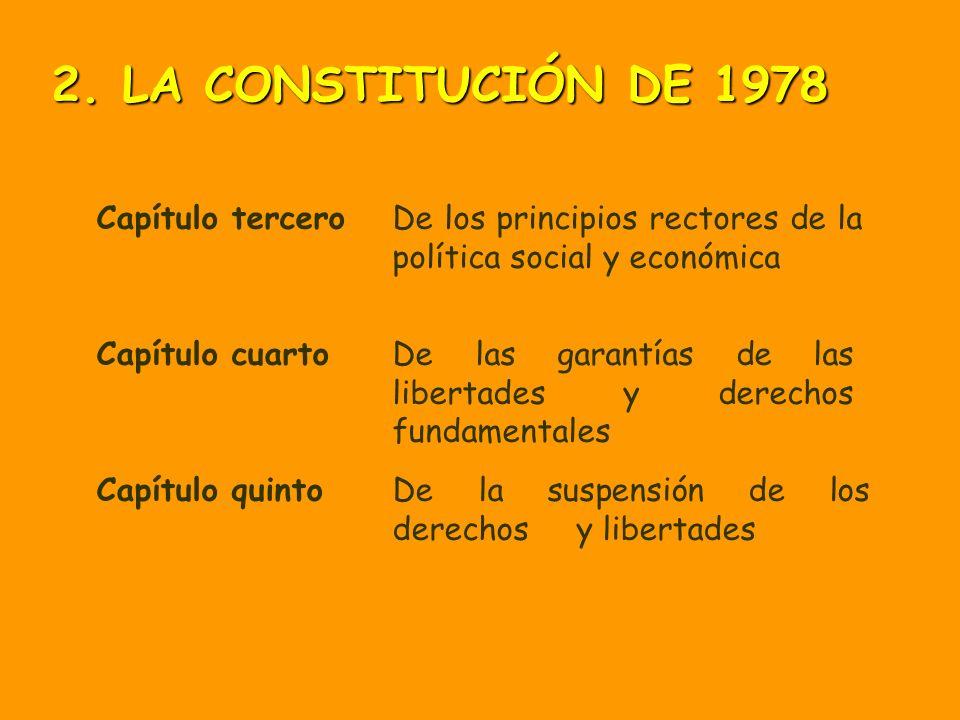 Título I Capítulo primero Principios fundamentales de la organización política y económica de la sociedad; derechos, deberes y libertades. Tiene 5 cap