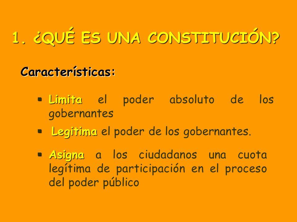Es la ley fundamental de la organización en un Estado 1. ¿QUÉ ES UNA CONSTITUCIÓN? A ella deben someterse los actos del propio Estado y tendrán que su