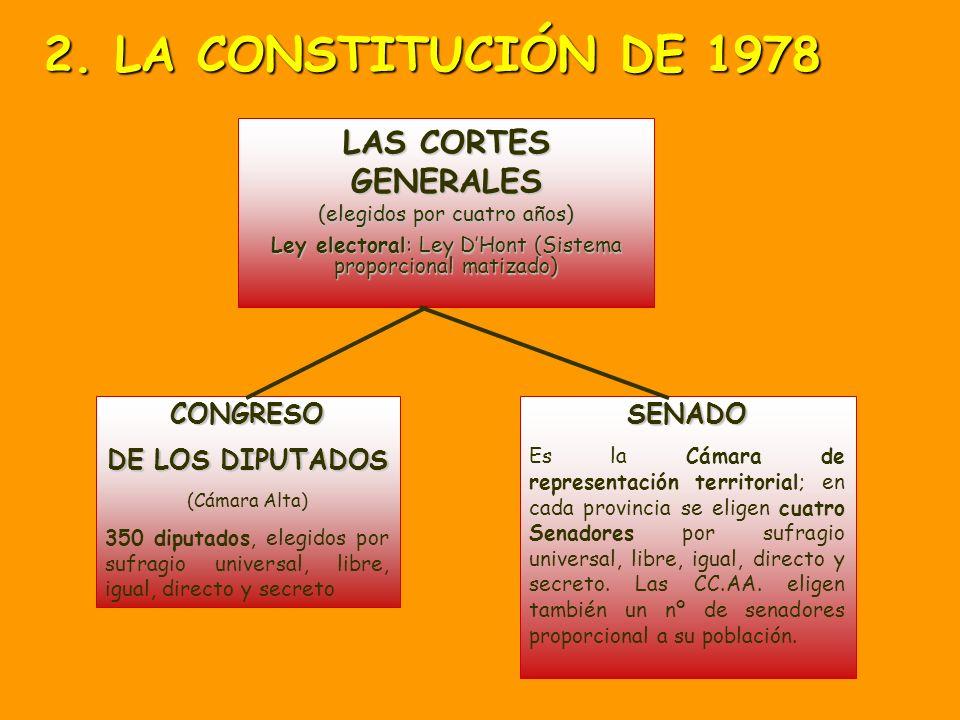 Las Cortes Generales representan al pueblo español. Las Cortes Generales dictan las leyes, aprueban los Presupuestos del Estado y controlan la acción