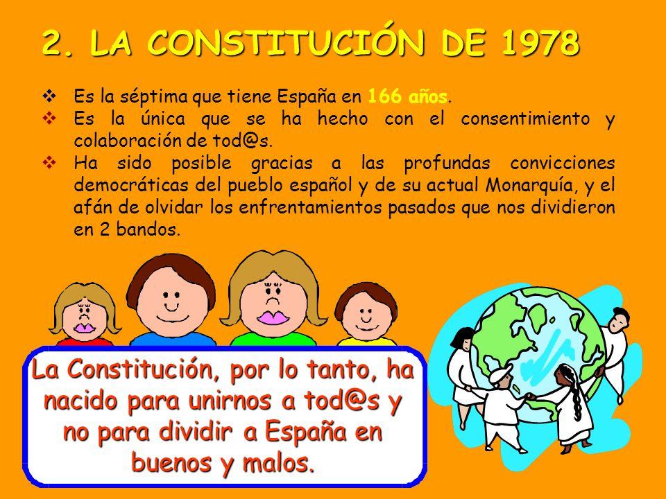 Título VIII: LA ORGANIZACIÓN TERRITORIAL El Estado se organiza territorialmente en: MUNICIPIOS PROVINCIAS COMUNIDADES AUTÓNOMAS 2.