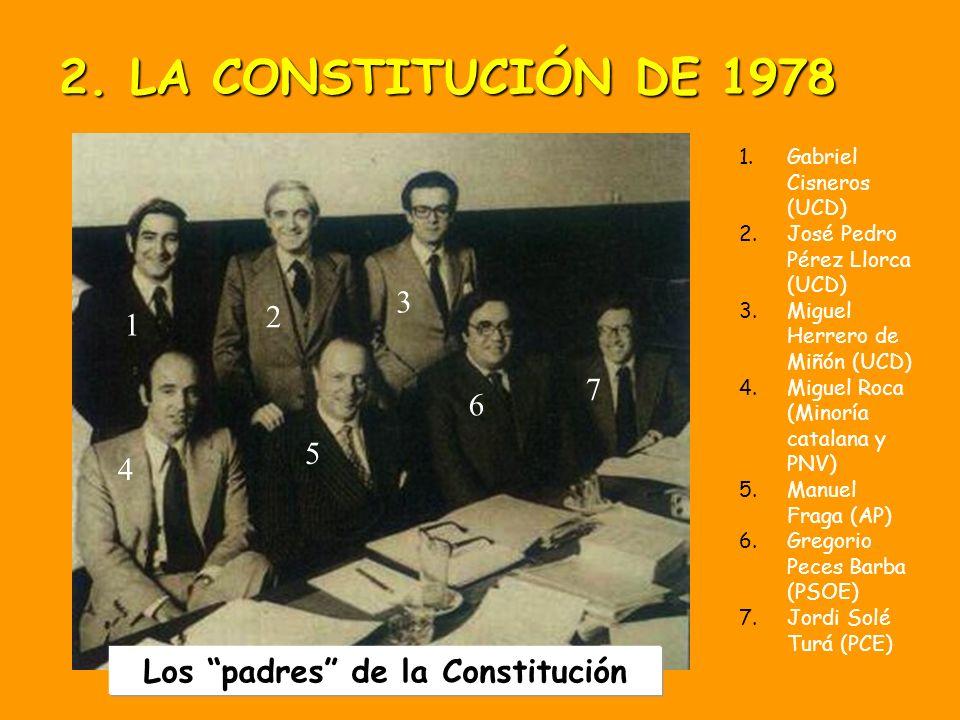 Los españoles aprobaron su Constitución en en el referéndum del 6 de diciembre de 1978, tres años después de la muerte de Franco. Oli 9/12/1978 2. LA