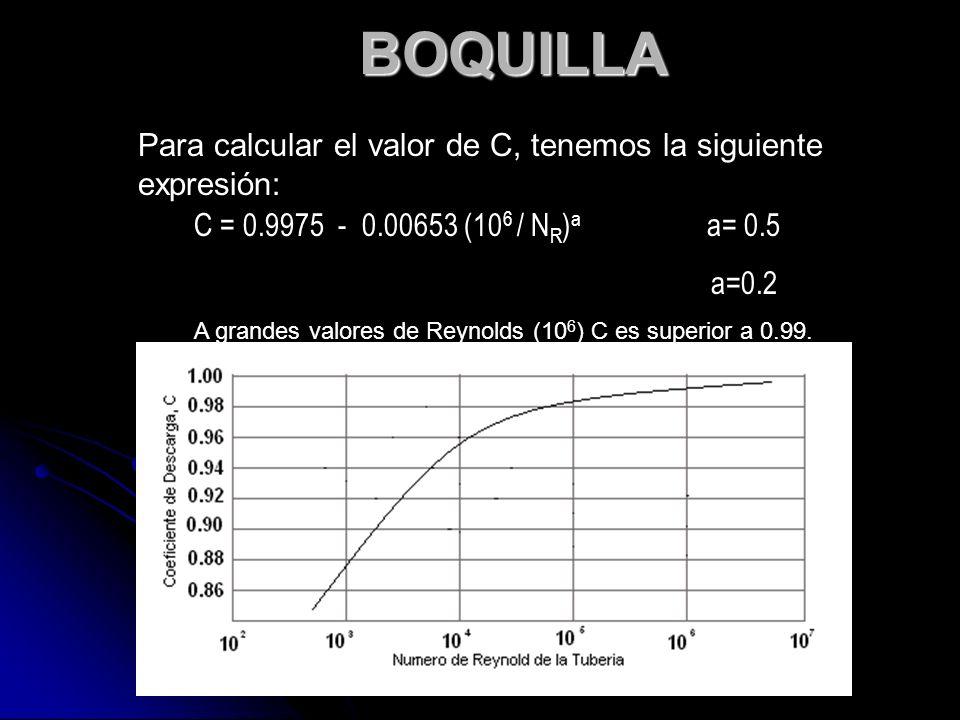 BOQUILLA Para calcular el valor de C, tenemos la siguiente expresión: C = 0.9975 - 0.00653 (10 6 / N R ) a a= 0.5 a=0.2 A grandes valores de Reynolds