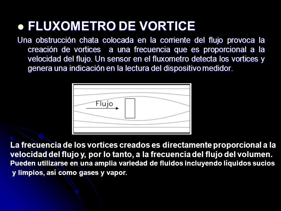 FLUXOMETRO DE VORTICE FLUXOMETRO DE VORTICE Una obstrucción chata colocada en la corriente del flujo provoca la creación de vortices a una frecuencia