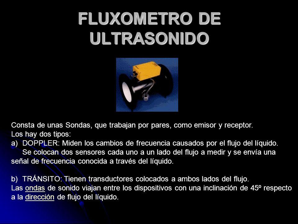 FLUXOMETRO DE ULTRASONIDO Consta de unas Sondas, que trabajan por pares, como emisor y receptor. Los hay dos tipos: a)DOPPLER: Miden los cambios de fr