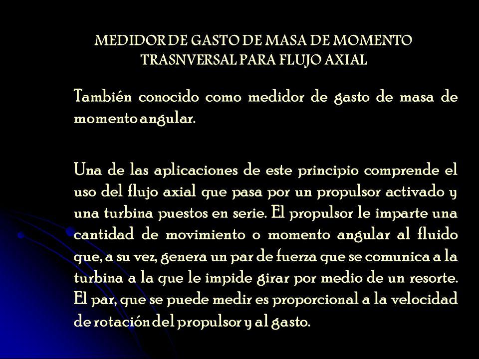 MEDIDOR DE GASTO DE MASA DE MOMENTO TRASNVERSAL PARA FLUJO AXIAL También conocido como medidor de gasto de masa de momento angular. Una de las aplicac