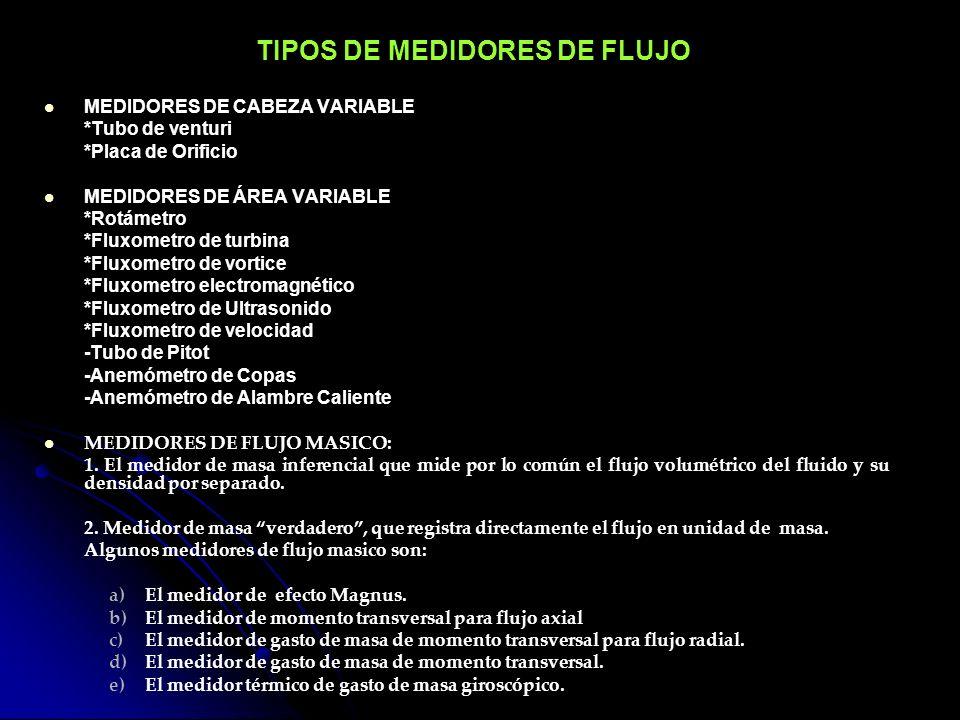 TIPOS DE MEDIDORES DE FLUJO MEDIDORES DE CABEZA VARIABLE *Tubo de venturi *Placa de Orificio MEDIDORES DE ÁREA VARIABLE *Rotámetro *Fluxometro de turb