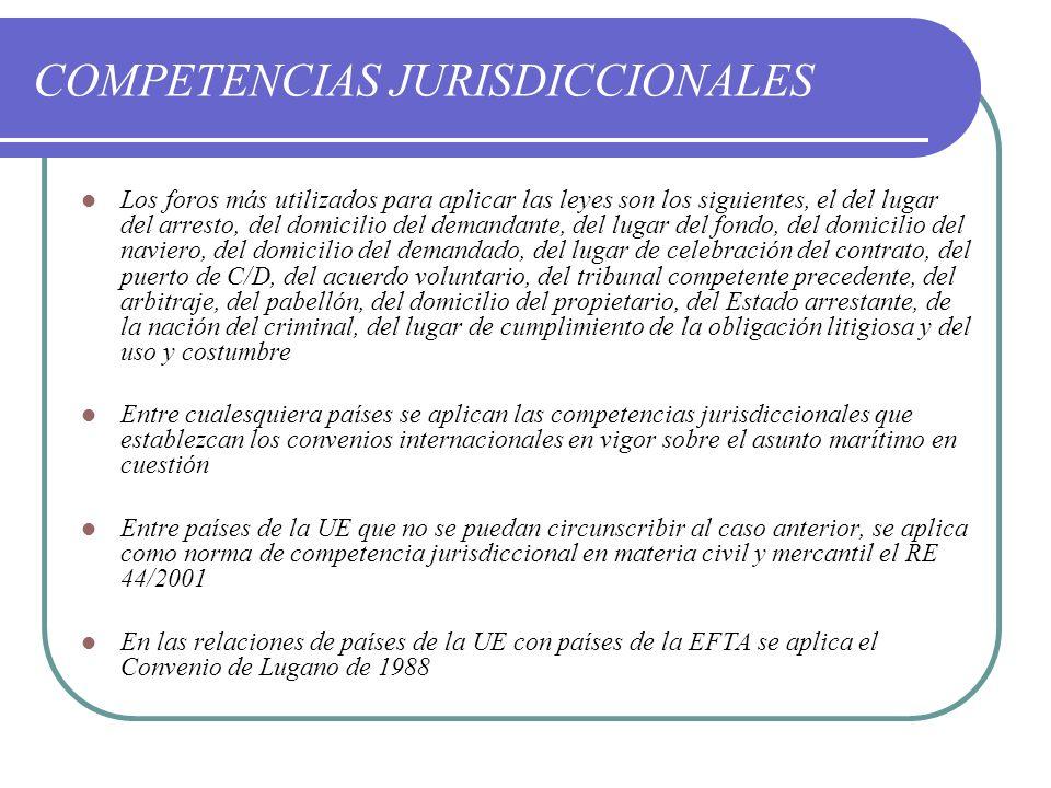 COMPETENCIAS JURISDICCIONALES Los foros más utilizados para aplicar las leyes son los siguientes, el del lugar del arresto, del domicilio del demandan