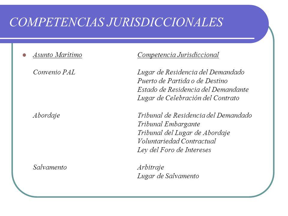 COMPETENCIAS JURISDICCIONALES Asunto MarítimoCompetencia Jurisdiccional Convenio PALLugar de Residencia del Demandado Puerto de Partida o de Destino E