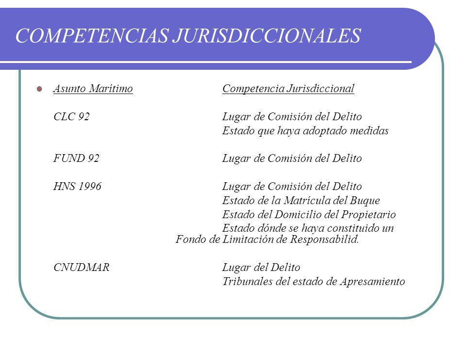 COMPETENCIAS JURISDICCIONALES Asunto MarítimoCompetencia Jurisdiccional CLC 92Lugar de Comisión del Delito Estado que haya adoptado medidas FUND 92Lug