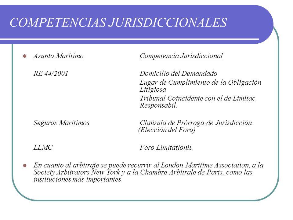 COMPETENCIAS JURISDICCIONALES Asunto MarítimoCompetencia Jurisdiccional RE 44/2001Domicilio del Demandado Lugar de Cumplimiento de la Obligación Litig