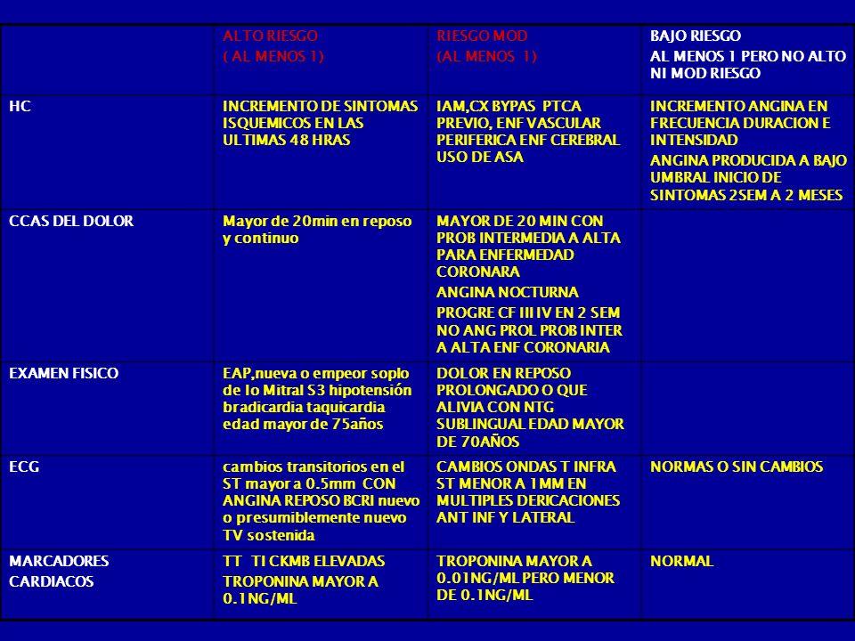 ALTO RIESGO ( AL MENOS 1) RIESGO MOD (AL MENOS 1) BAJO RIESGO AL MENOS 1 PERO NO ALTO NI MOD RIESGO HCINCREMENTO DE SINTOMAS ISQUEMICOS EN LAS ULTIMAS
