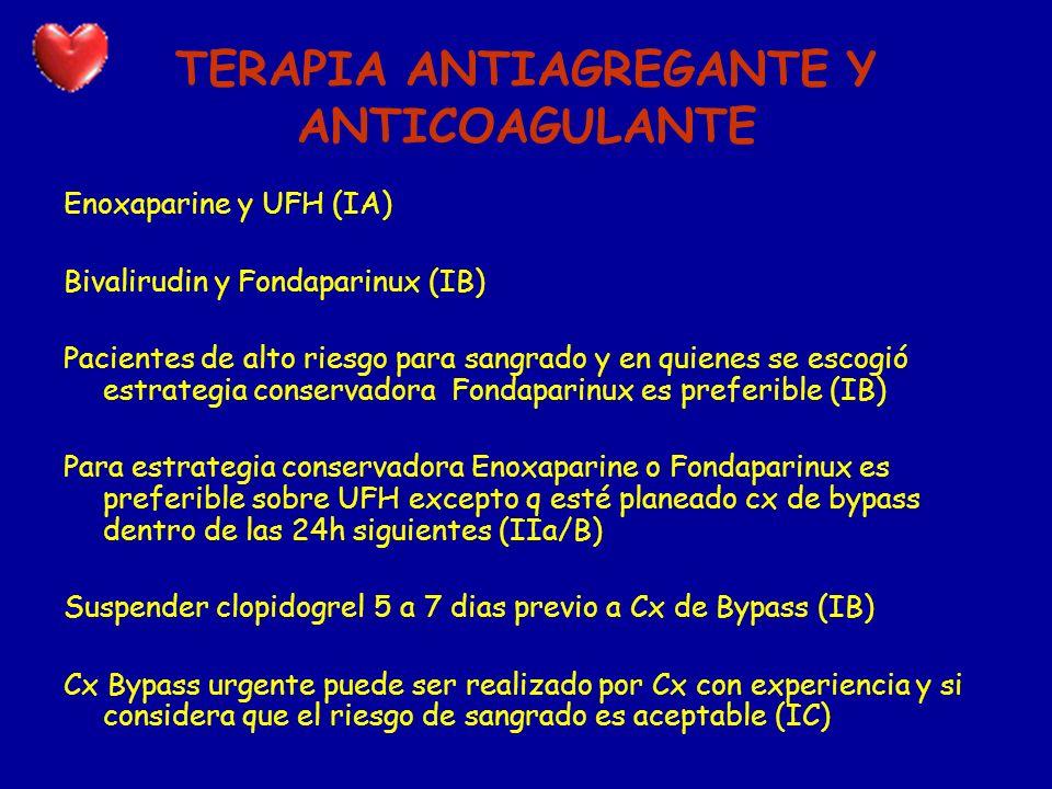 TERAPIA ANTIAGREGANTE Y ANTICOAGULANTE Enoxaparine y UFH (IA) Bivalirudin y Fondaparinux (IB) Pacientes de alto riesgo para sangrado y en quienes se e