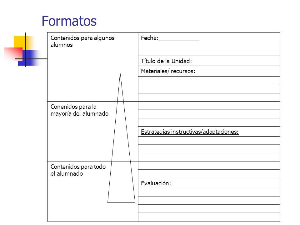 Formatos Contenidos para algunos alumnos Fecha:_____________ Título de la Unidad: Materiales/ recursos: Conenidos para la mayoría del alumnado Estrate