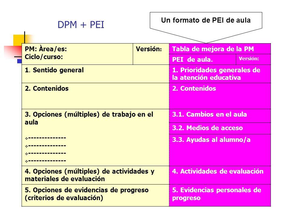 DPM + PEI Un formato de PEI de aula PM: Àrea/es: Ciclo/curso: Versión : Tabla de mejora de la PM PEI de aula. Versión: 1. Sentido general1. Prioridade