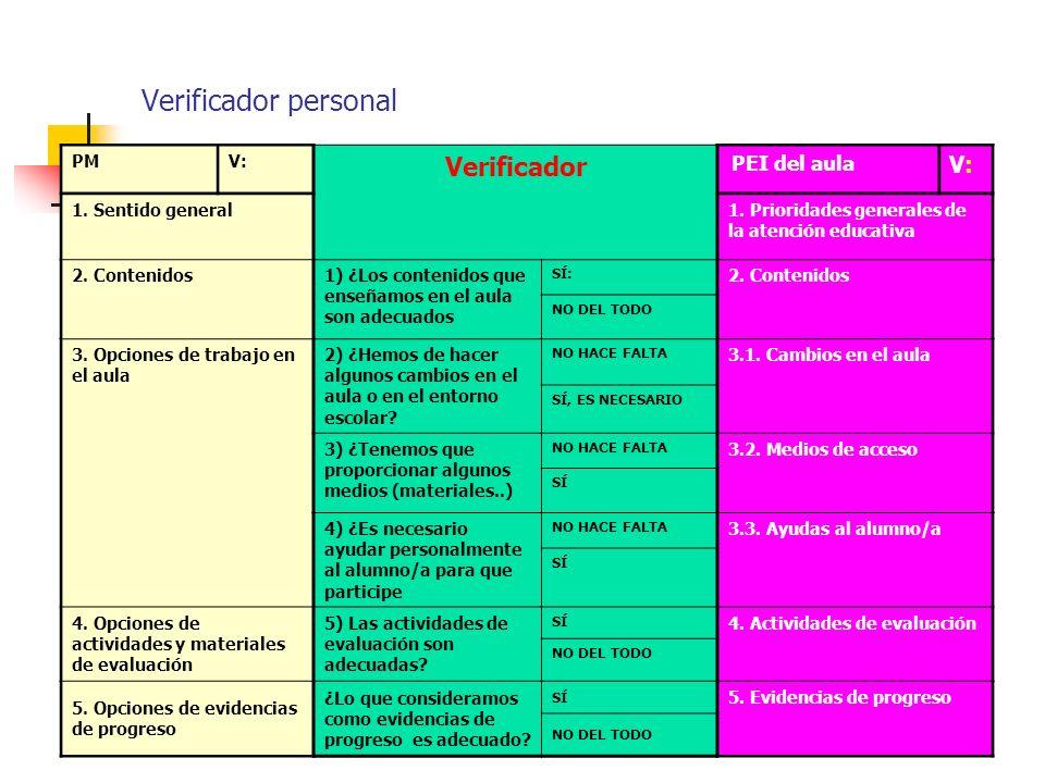 Verificador personal PMV: Verificador PEI del aula V:V: 1. Sentido general1. Prioridades generales de la atención educativa 2. Contenidos1) ¿Los conte