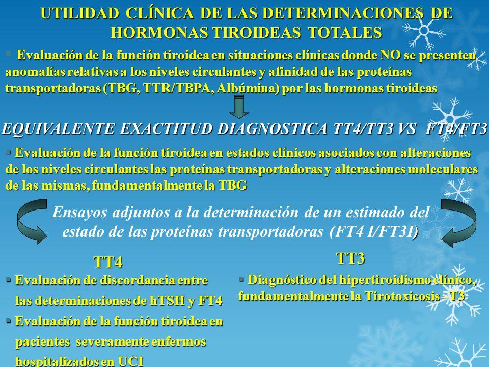 UTILIDAD CLÍNICA DE LAS DETERMINACIONES DE HORMONAS TIROIDEAS TOTALES Evaluación de la función tiroidea en situaciones clínicas donde NO se presenten