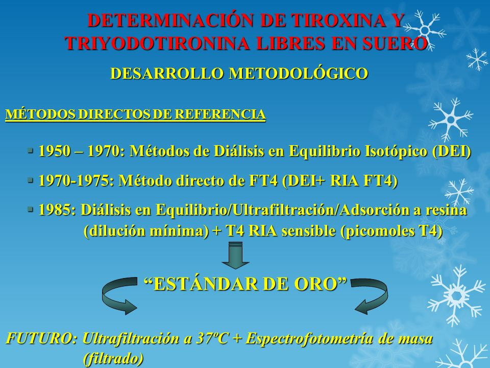 DETERMINACIÓN DE TIROXINA Y TRIYODOTIRONINA LIBRES EN SUERO DESARROLLO METODOLÓGICO 1950 – 1970: Métodos de Diálisis en Equilibrio Isotópico (DEI) 195