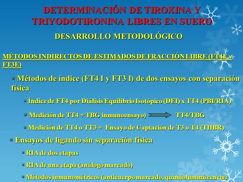 DETERMINACIÓN DE TIROXINA Y TRIYODOTIRONINA LIBRES EN SUERO DESARROLLO METODOLÓGICO MÉTODOS INDIRECTOS DE ESTIMADOS DE FRACCIÓN LIBRE (FT4E y FT3E) Mé