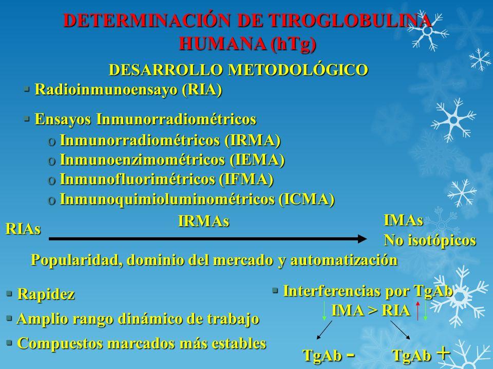 DESARROLLO METODOLÓGICO Radioinmunoensayo (RIA) Radioinmunoensayo (RIA) Ensayos Inmunorradiométricos Ensayos Inmunorradiométricos o Inmunorradiométric
