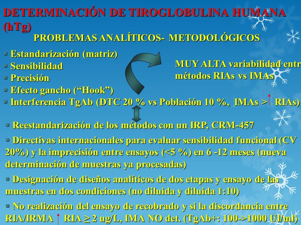 PROBLEMAS ANALÍTICOS- METODOLÓGICOS Estandarización (matriz) Estandarización (matriz) Sensibilidad Sensibilidad Precisión Precisión Efecto gancho (Hoo