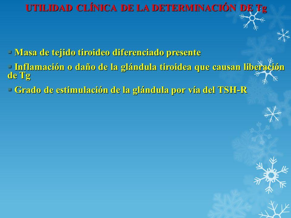 UTILIDAD CLÍNICA DE LA DETERMINACIÓN DE Tg Masa de tejido tiroideo diferenciado presente Masa de tejido tiroideo diferenciado presente Inflamación o d