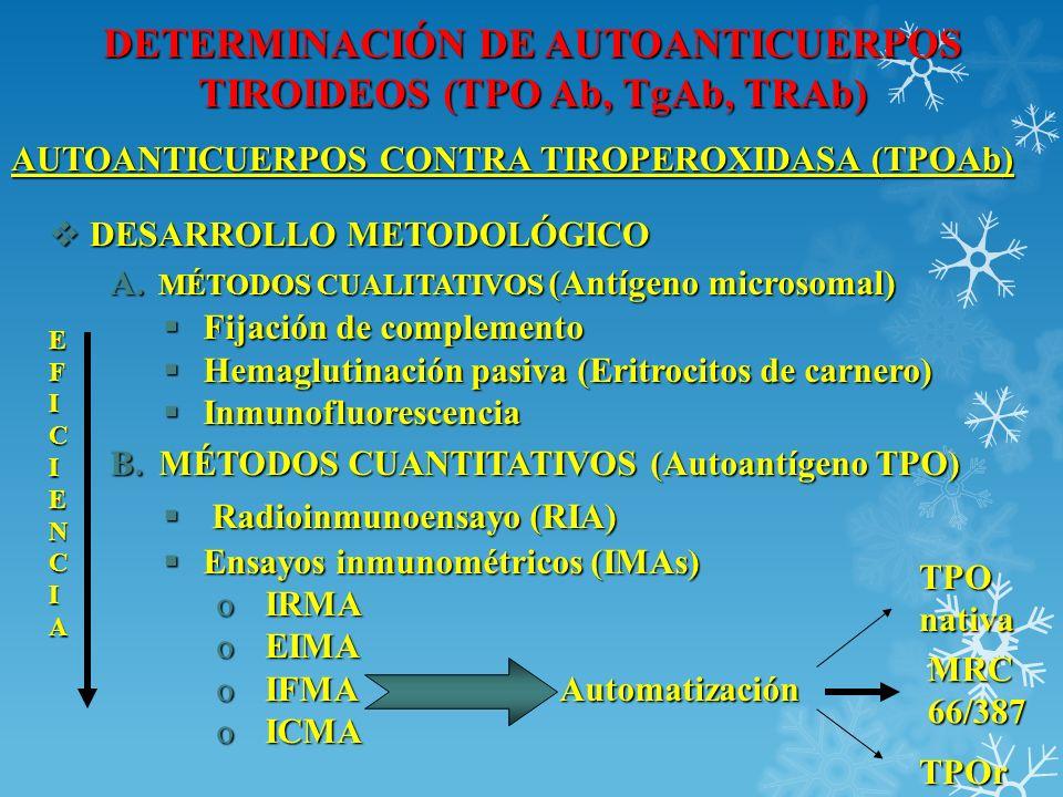 DETERMINACIÓN DE AUTOANTICUERPOS TIROIDEOS (TPO Ab, TgAb, TRAb) AUTOANTICUERPOS CONTRA TIROPEROXIDASA (TPOAb) DESARROLLO METODOLÓGICO DESARROLLO METOD