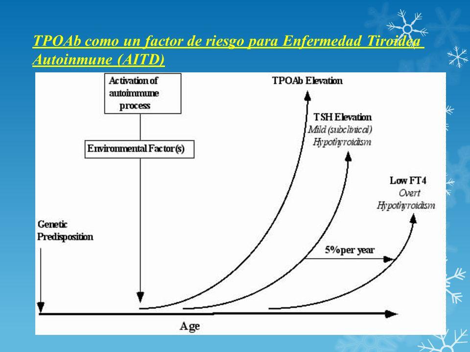 TPOAb como un factor de riesgo para Enfermedad Tiroidea Autoinmune (AITD)