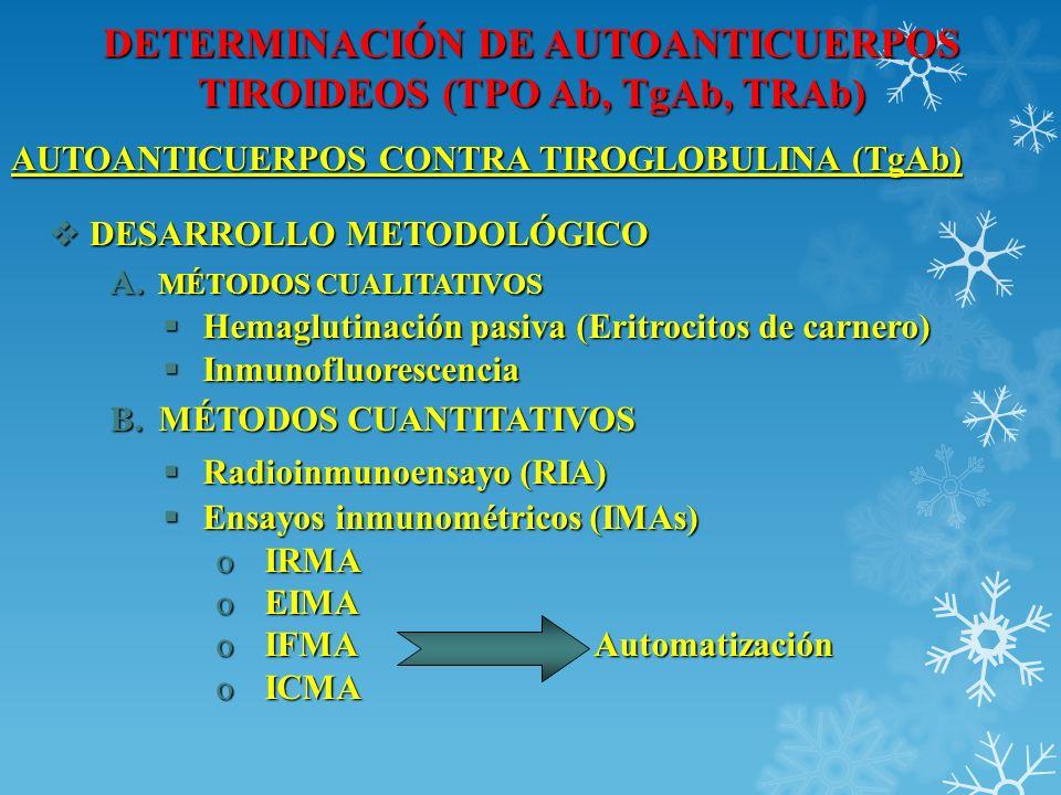 DETERMINACIÓN DE AUTOANTICUERPOS TIROIDEOS (TPO Ab, TgAb, TRAb) AUTOANTICUERPOS CONTRA TIROGLOBULINA (TgAb) DESARROLLO METODOLÓGICO DESARROLLO METODOL