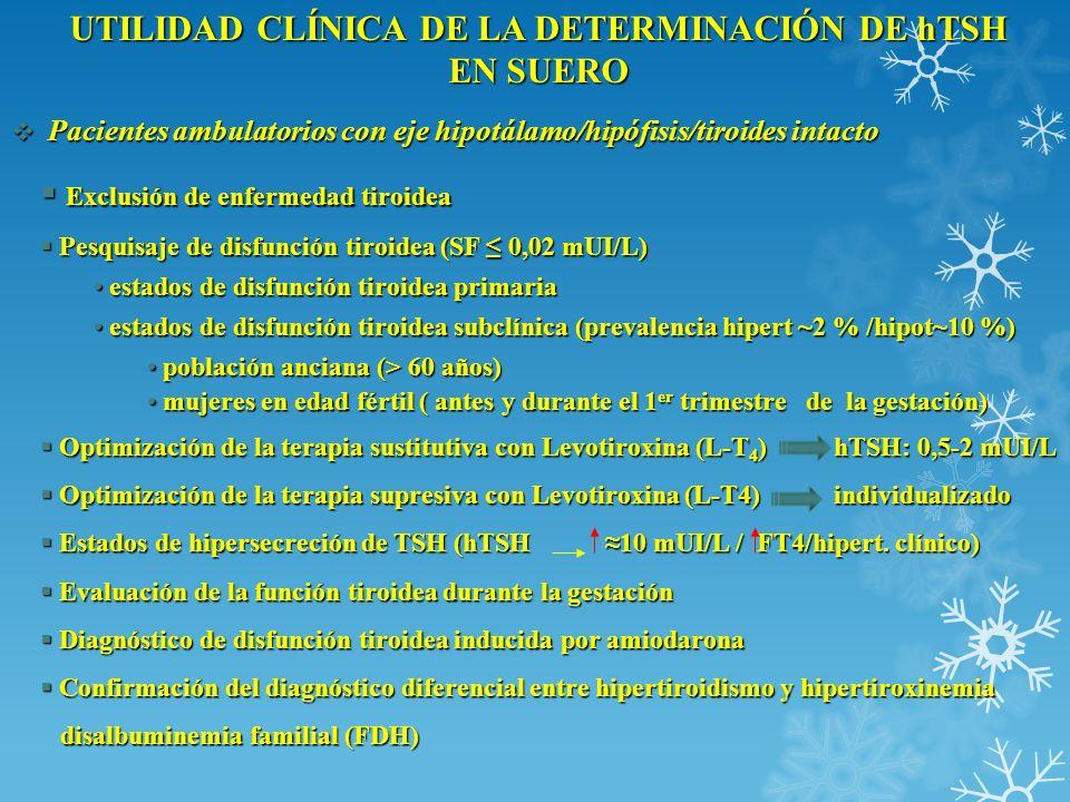 UTILIDAD CLÍNICA DE LA DETERMINACIÓN DE hTSH EN SUERO Exclusión de enfermedad tiroidea Exclusión de enfermedad tiroidea Pesquisaje de disfunción tiroi