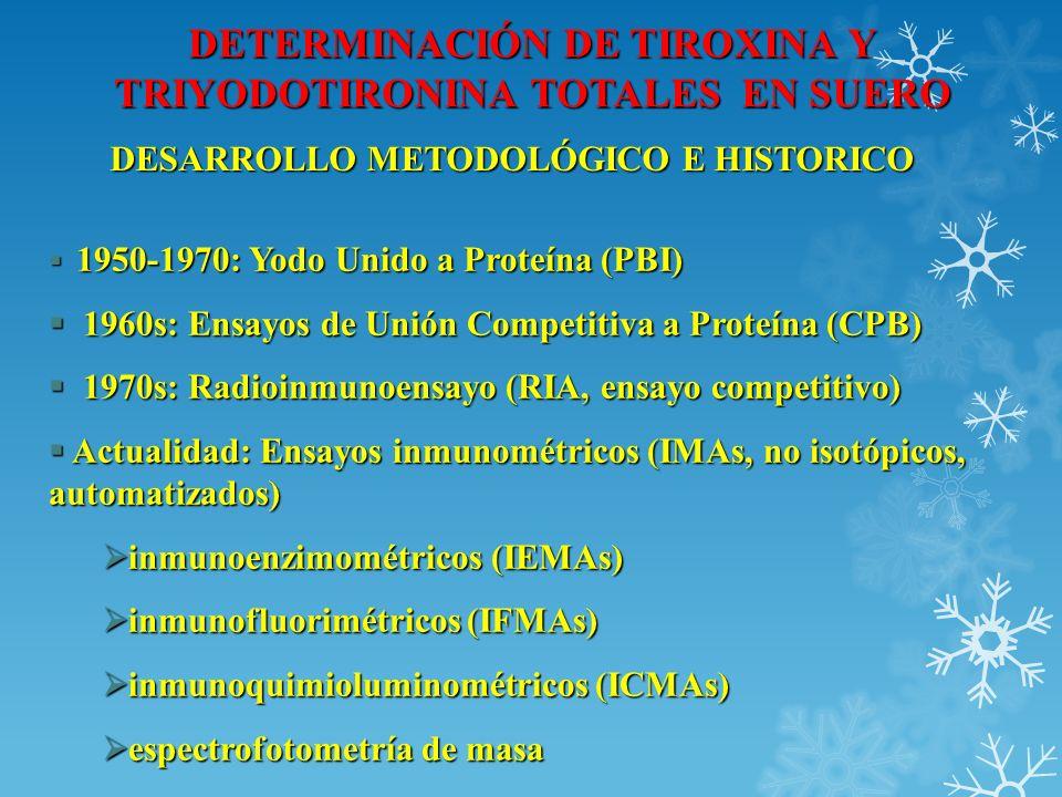 DETERMINACIÓN DE TIROXINA Y TRIYODOTIRONINA TOTALES EN SUERO DESARROLLO METODOLÓGICO E HISTORICO 1950-1970: Yodo Unido a Proteína (PBI) 1950-1970: Yod