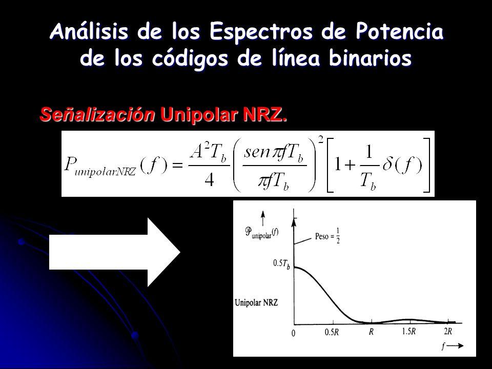 Análisis de los Espectros de Potencia de los códigos de línea binarios Señalización Unipolar NRZ.