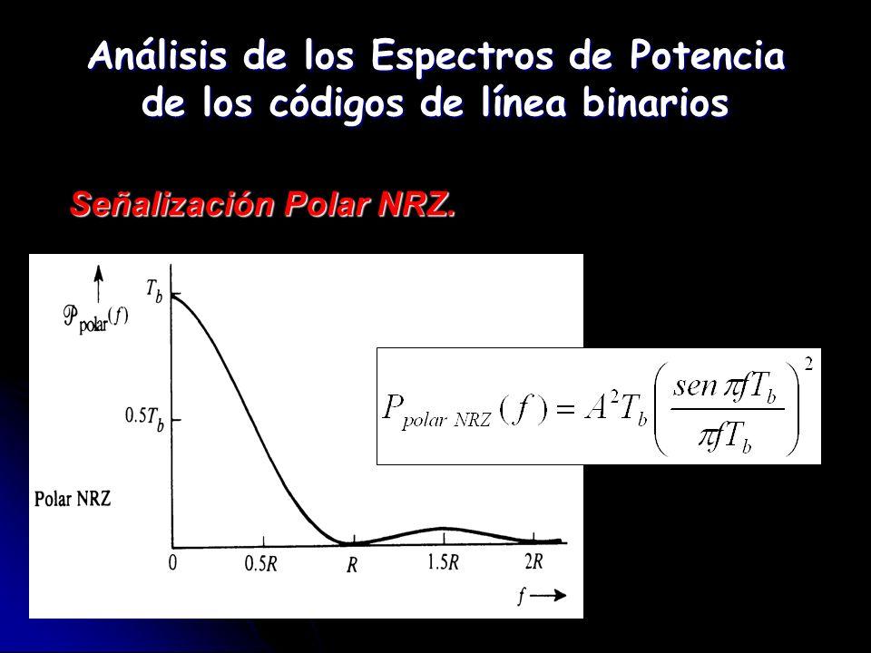 Señalización Polar NRZ. Análisis de los Espectros de Potencia de los códigos de línea binarios