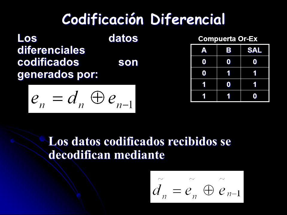 Codificación Diferencial Los datos diferenciales codificados son generados por: Los datos codificados recibidos se decodifican mediante ABSAL000 011 1