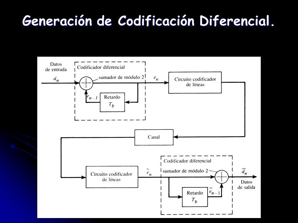 Generación de Codificación Diferencial.