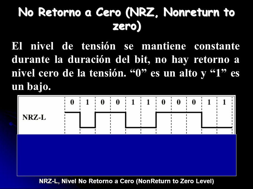 No Retorno a Cero (NRZ, Nonreturn to zero) El nivel de tensión se mantiene constante durante la duración del bit, no hay retorno a nivel cero de la te