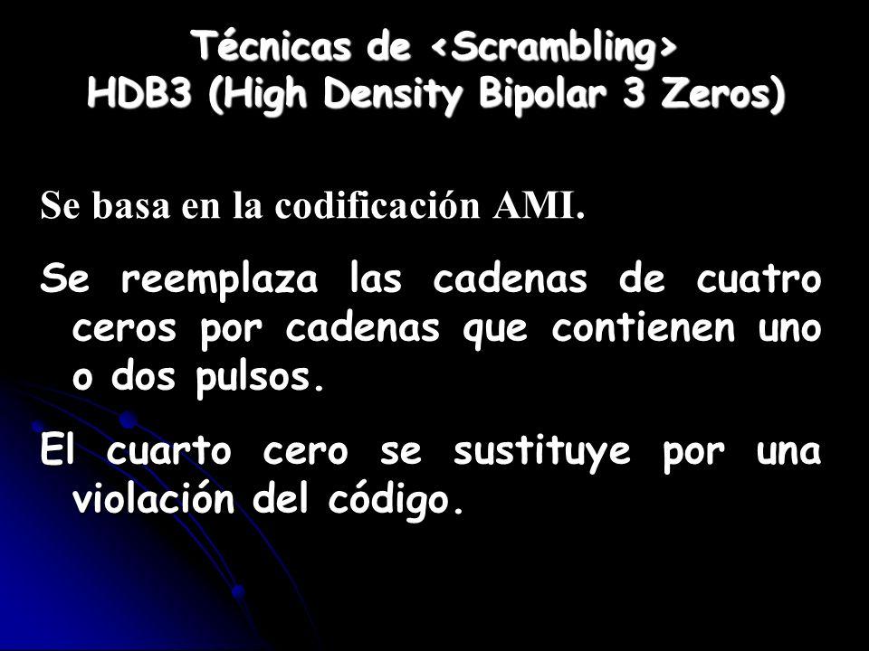 Técnicas de HDB3 (High Density Bipolar 3 Zeros) Se basa en la codificación AMI. Se reemplaza las cadenas de cuatro ceros por cadenas que contienen uno
