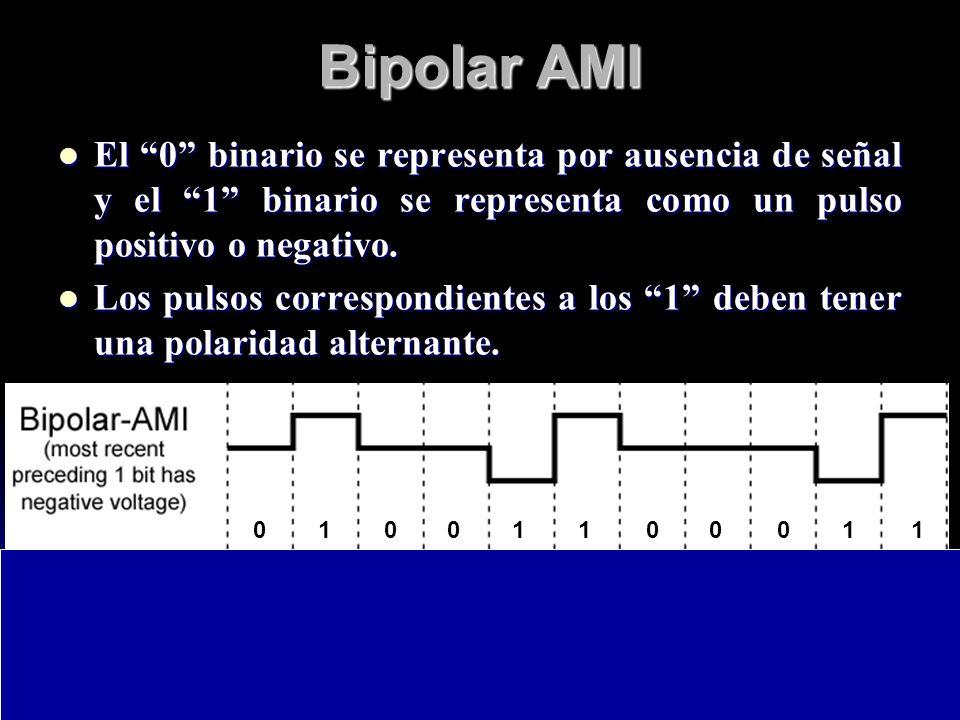 Bipolar AMI El 0 binario se representa por ausencia de señal y el 1 binario se representa como un pulso positivo o negativo. El 0 binario se represent
