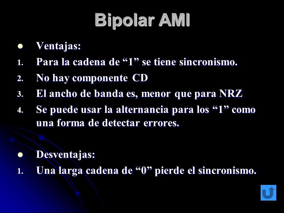 Bipolar AMI Ventajas: Ventajas: 1. Para la cadena de 1 se tiene sincronismo. 2. No hay componente CD 3. El ancho de banda es, menor que para NRZ 4. Se