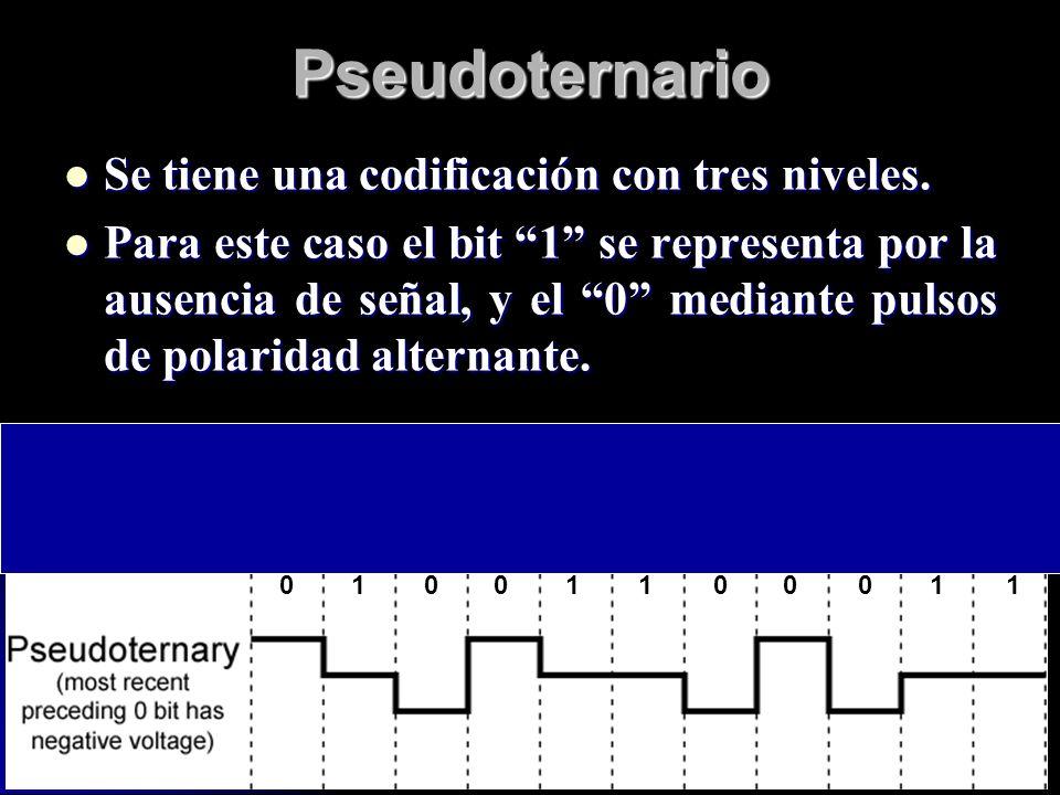 Pseudoternario Se tiene una codificación con tres niveles. Se tiene una codificación con tres niveles. Para este caso el bit 1 se representa por la au
