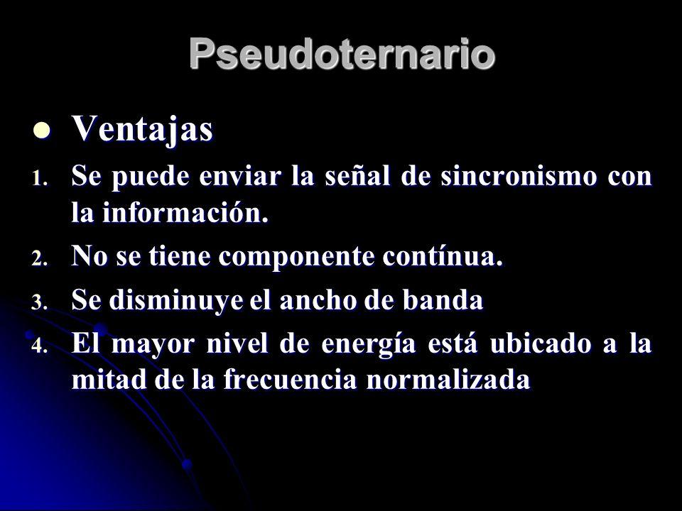 Pseudoternario Ventajas Ventajas 1. Se puede enviar la señal de sincronismo con la información. 2. No se tiene componente contínua. 3. Se disminuye el