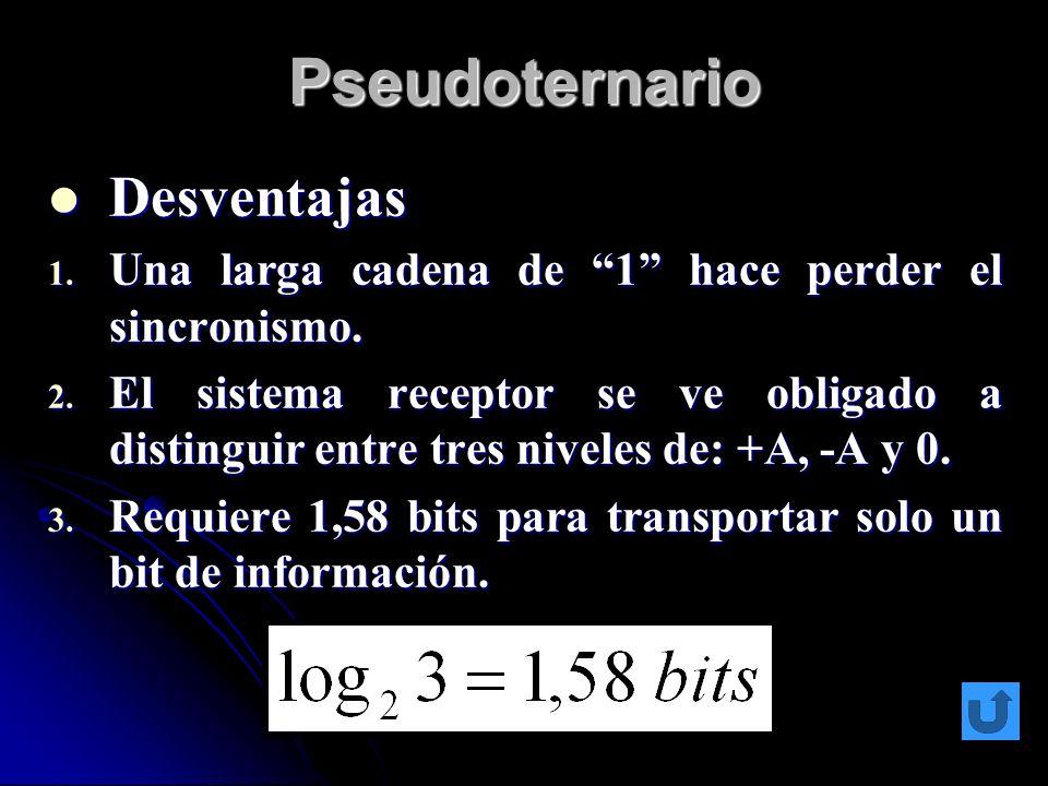 Pseudoternario Desventajas Desventajas 1. Una larga cadena de 1 hace perder el sincronismo. 2. El sistema receptor se ve obligado a distinguir entre t