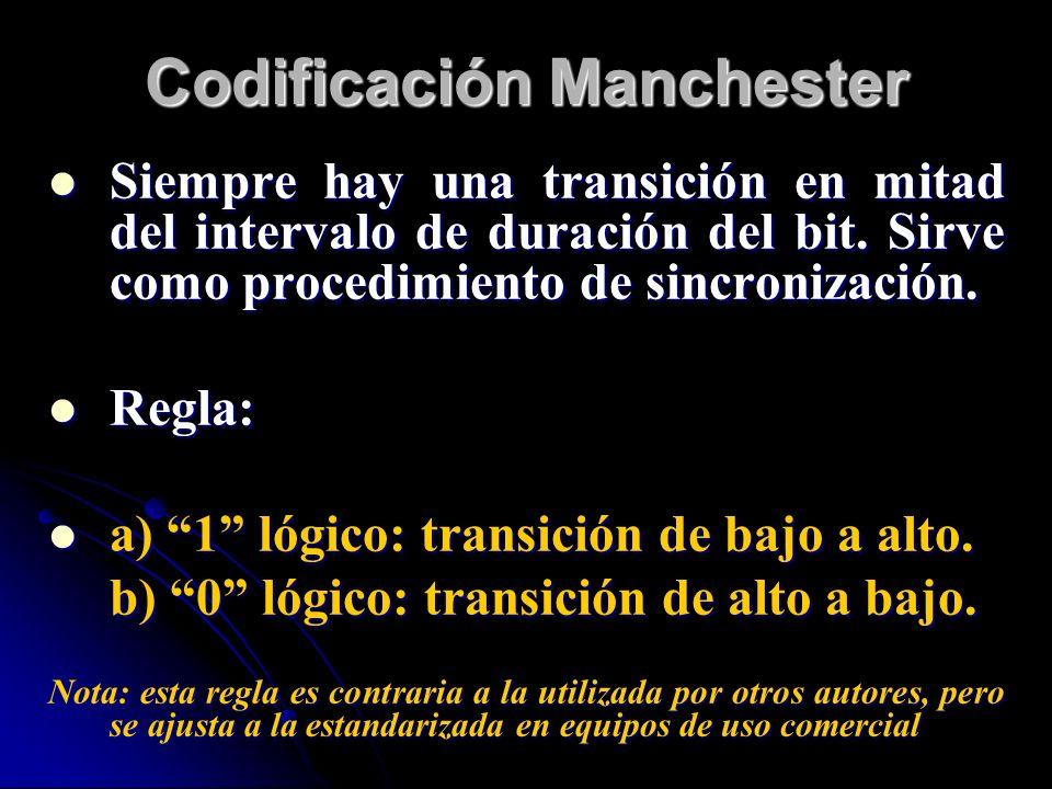 Codificación Manchester Siempre hay una transición en mitad del intervalo de duración del bit. Sirve como procedimiento de sincronización. Siempre hay