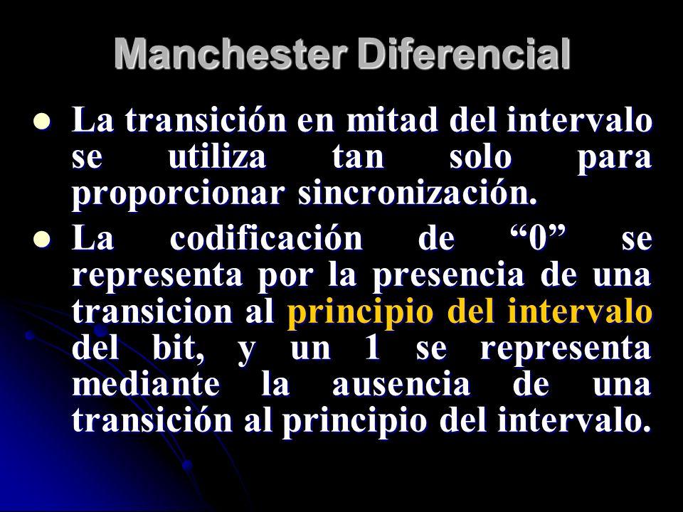 Manchester Diferencial La transición en mitad del intervalo se utiliza tan solo para proporcionar sincronización. La transición en mitad del intervalo