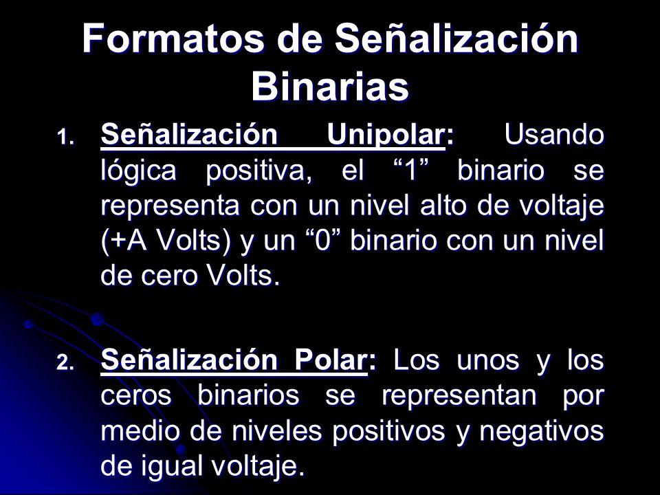 Técnicas de B8ZS (Bipolar with 8-Zeros Substitution) Esta basado en AMI bipolar, con las reglas: a) Si aparece un octeto con todos ceros y el último valor de tensión anterior a dicho octeto fue positivo, codificar dicho octeto con 0 0 0 + - 0 - + b) Si aparece un octeto con todos ceros y el último valor de tensión anterior a dicho octeto fue negativo, codificar dicho octeto como 0 0 0 - + 0 + -