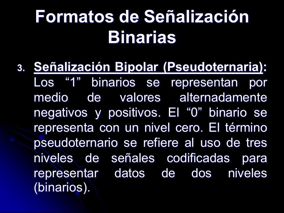 V: violación de secuencia bipolar B: bit bipolar valido Estrategia: Pulso anterior: + 0 0 0 + - 0 - + Pulso anterior: - 0 0 0 - + 0 + - Técnicas de B8ZS (Bipolar with 8-Zeros Substitution)