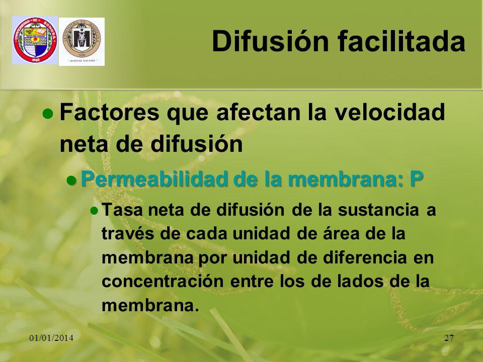 01/01/201427 Difusión facilitada Factores que afectan la velocidad neta de difusión Permeabilidad de la membrana: P Permeabilidad de la membrana: P Ta
