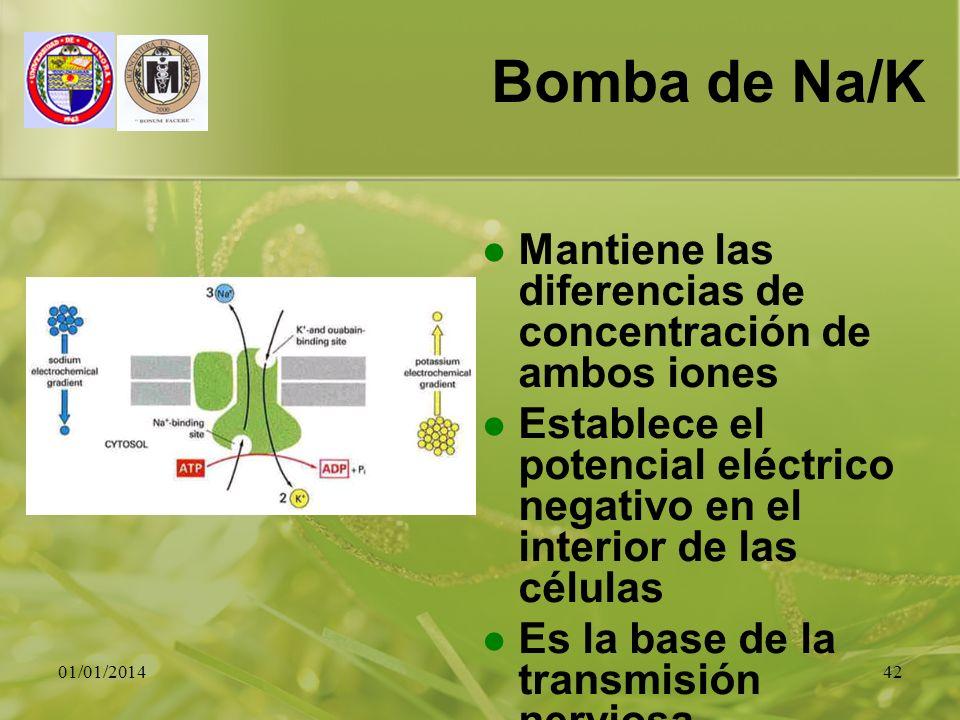 01/01/201442 Bomba de Na/K Mantiene las diferencias de concentración de ambos iones Establece el potencial eléctrico negativo en el interior de las cé