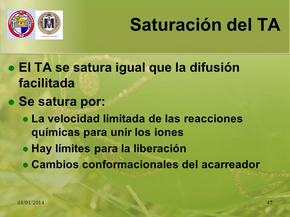 01/01/201447 Saturación del TA El TA se satura igual que la difusión facilitada Se satura por: La velocidad limitada de las reacciones químicas para u