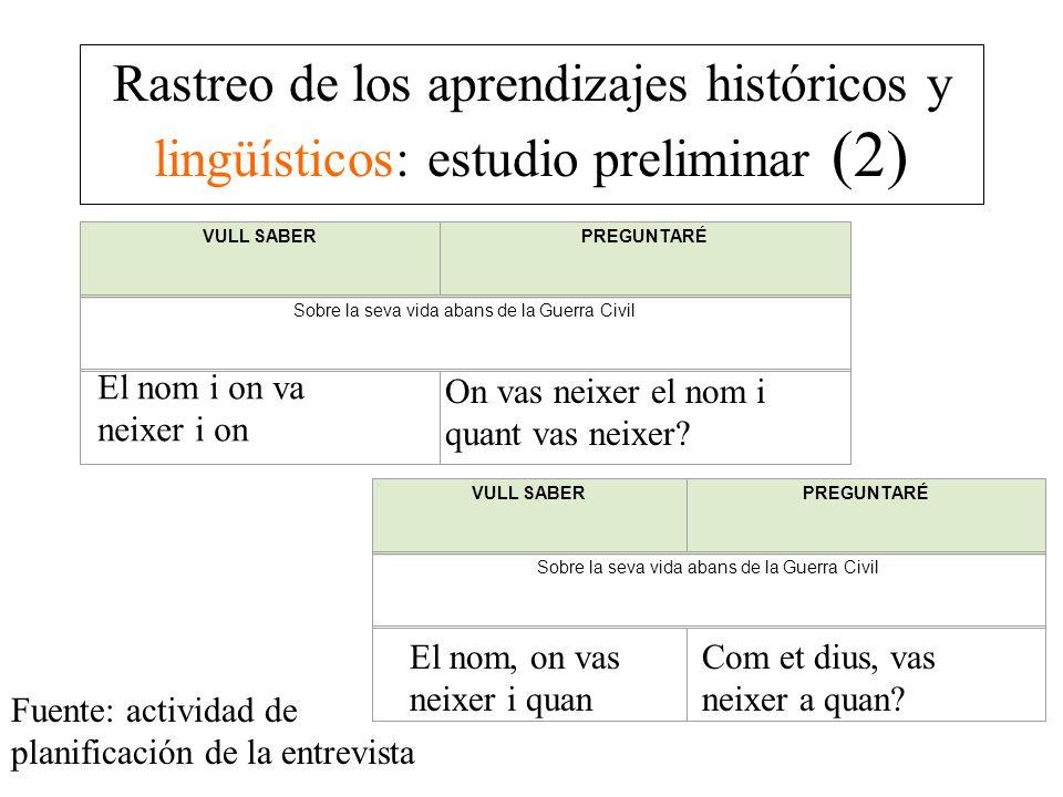 Rastreo de los aprendizajes históricos y lingüísticos: estudio preliminar (2) Fuente: actividad de planificación de la entrevista VULL SABERPREGUNTARÉ