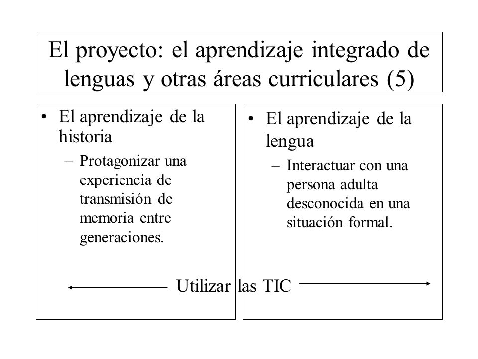 El proyecto: el aprendizaje integrado de lenguas y otras áreas curriculares (5) El aprendizaje de la historia –Protagonizar una experiencia de transmi